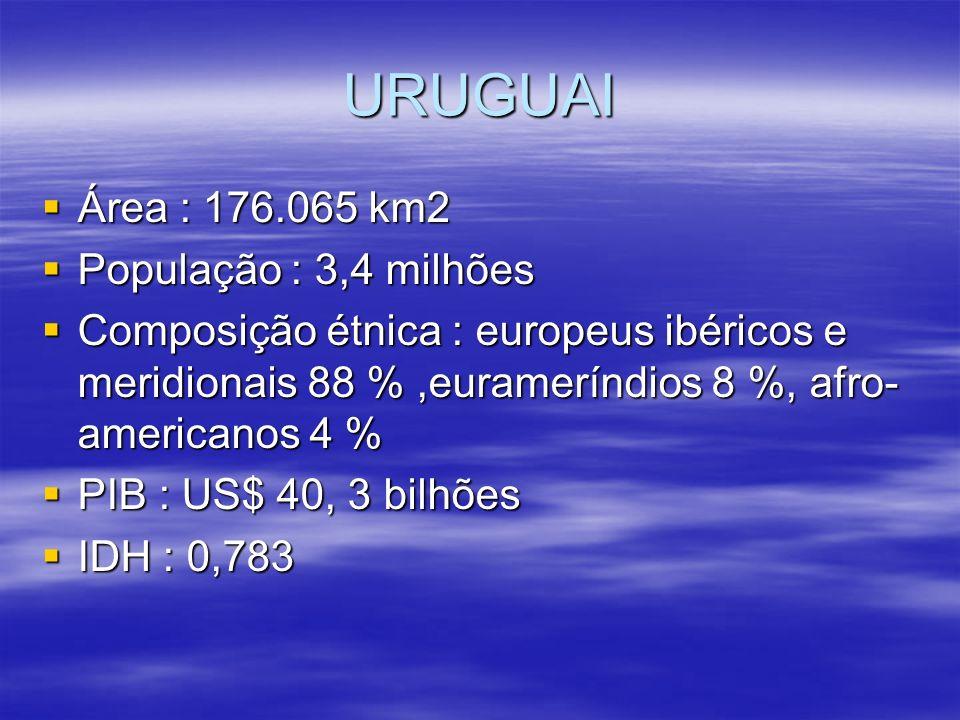 URUGUAI O relevo do Uruguai é constituído por planícies e por coxilhas (colinas arredondadas), denominadas pampas.
