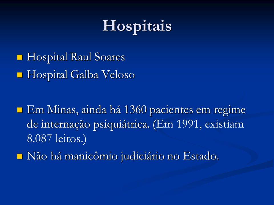 Hospitais Hospital Raul Soares Hospital Raul Soares Hospital Galba Veloso Hospital Galba Veloso Em Minas, ainda há 1360 pacientes em regime de interna