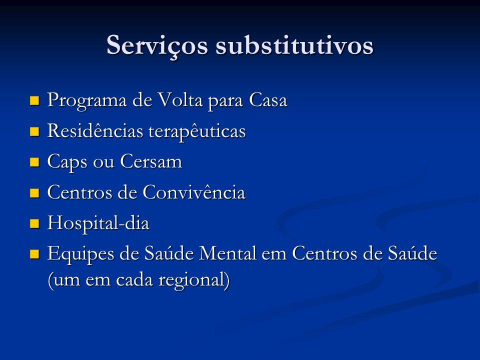 Serviços substitutivos Programa de Volta para Casa Programa de Volta para Casa Residências terapêuticas Residências terapêuticas Caps ou Cersam Caps o