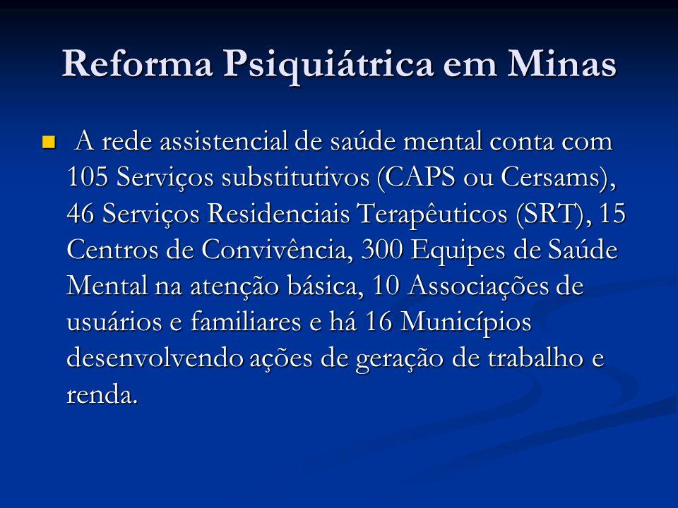 Reforma Psiquiátrica em Minas A rede assistencial de saúde mental conta com 105 Serviços substitutivos (CAPS ou Cersams), 46 Serviços Residenciais Ter