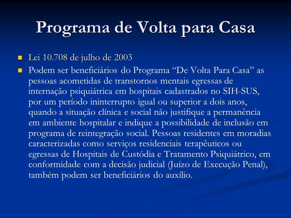 Residências terapêuticas 8 moradores (ideal) 8 moradores (ideal) 1 cuidador presente uma vez por semana 1 cuidador presente uma vez por semana Auxílio financeiro Auxílio financeiro Em Belo Horizonte, 8 com 72 moradores Em Belo Horizonte, 8 com 72 moradores
