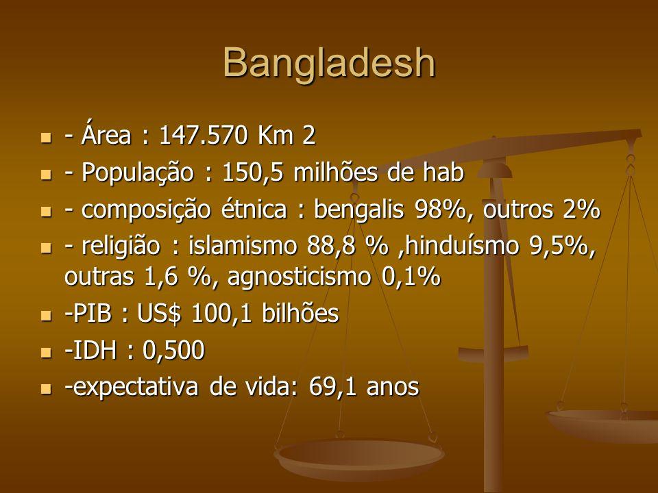 Bangladesh - Área : 147.570 Km 2 - Área : 147.570 Km 2 - População : 150,5 milhões de hab - População : 150,5 milhões de hab - composição étnica : ben