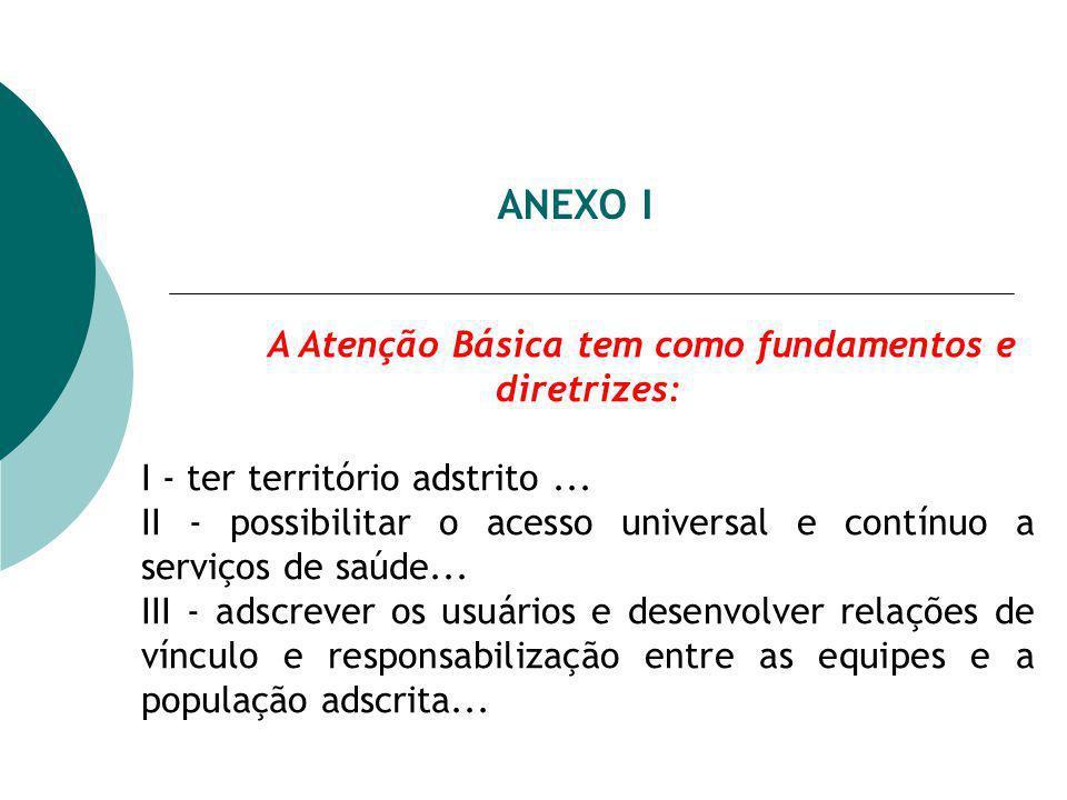 ANEXO I A Atenção Básica tem como fundamentos e diretrizes: I - ter território adstrito... II - possibilitar o acesso universal e contínuo a serviços