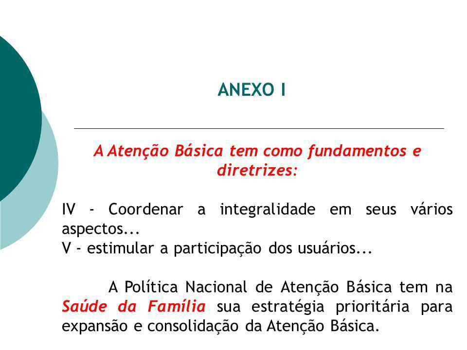 ANEXO I A Atenção Básica tem como fundamentos e diretrizes: IV - Coordenar a integralidade em seus vários aspectos... V - estimular a participação dos