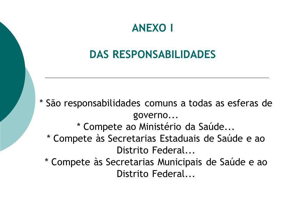 ANEXO I DAS RESPONSABILIDADES * São responsabilidades comuns a todas as esferas de governo... * Compete ao Ministério da Saúde... * Compete às Secreta