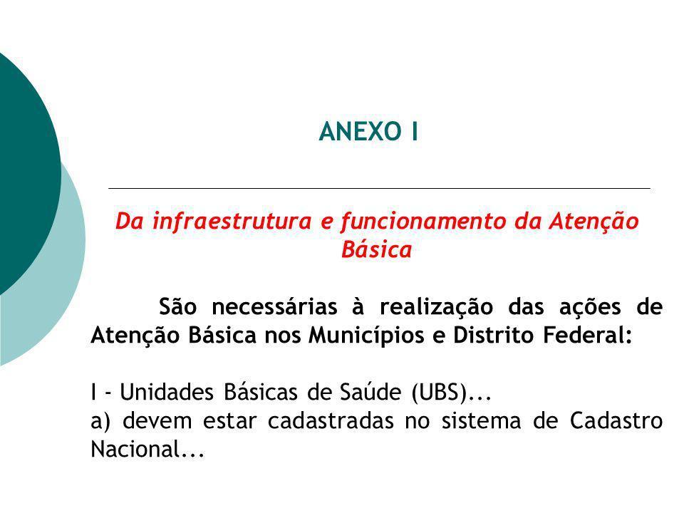 ANEXO I Da infraestrutura e funcionamento da Atenção Básica São necessárias à realização das ações de Atenção Básica nos Municípios e Distrito Federal: I - Unidades Básicas de Saúde (UBS)...