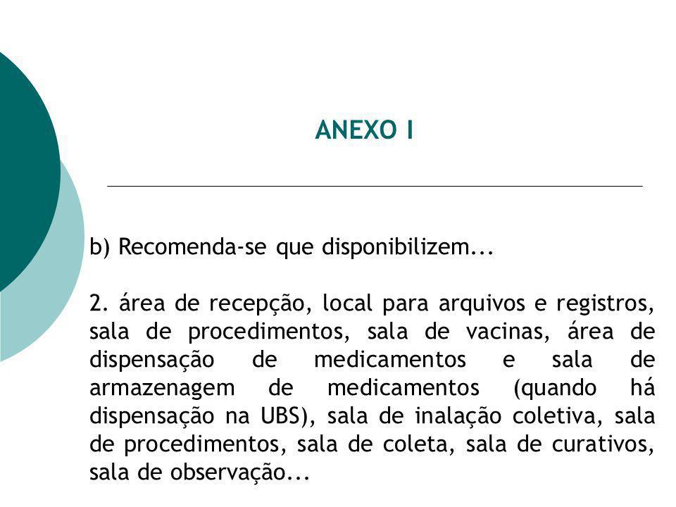 ANEXO I b) Recomenda-se que disponibilizem... 2. área de recepção, local para arquivos e registros, sala de procedimentos, sala de vacinas, área de di