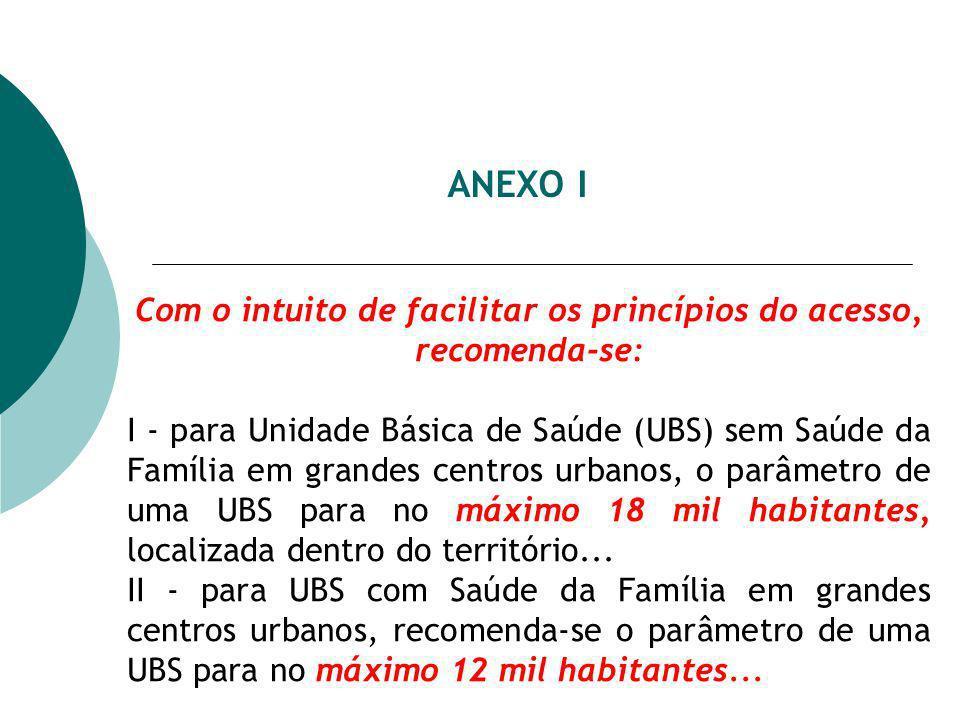 ANEXO I Com o intuito de facilitar os princípios do acesso, recomenda-se: I - para Unidade Básica de Saúde (UBS) sem Saúde da Família em grandes centros urbanos, o parâmetro de uma UBS para no máximo 18 mil habitantes, localizada dentro do território...