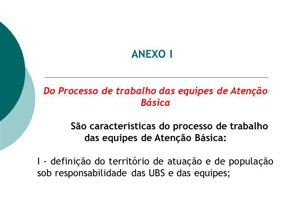 ANEXO I Do Processo de trabalho das equipes de Atenção Básica São características do processo de trabalho das equipes de Atenção Básica: I - definição do território de atuação e de população sob responsabilidade das UBS e das equipes;