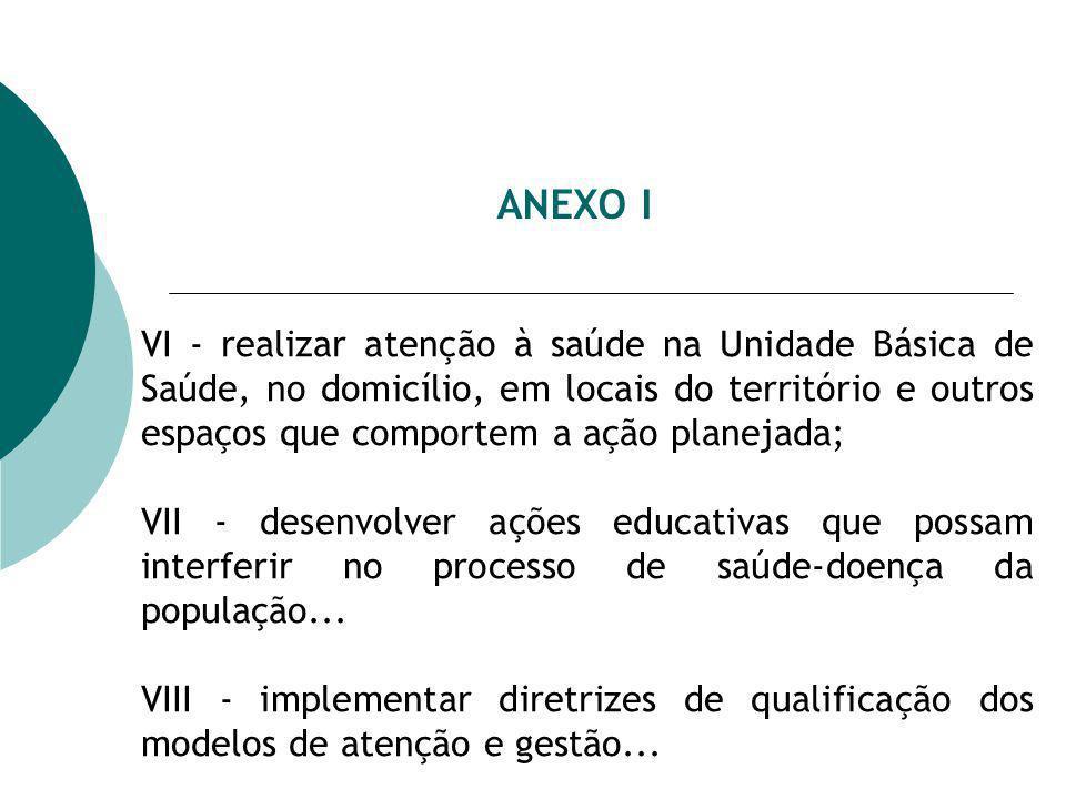 ANEXO I VI - realizar atenção à saúde na Unidade Básica de Saúde, no domicílio, em locais do território e outros espaços que comportem a ação planejad