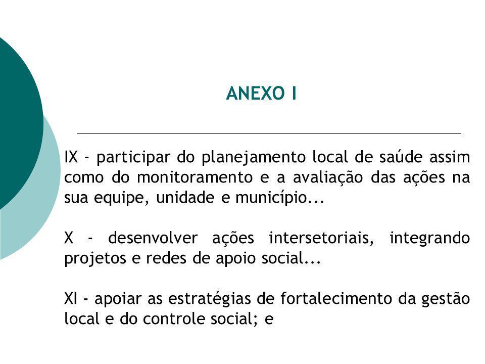 ANEXO I IX - participar do planejamento local de saúde assim como do monitoramento e a avaliação das ações na sua equipe, unidade e município... X - d