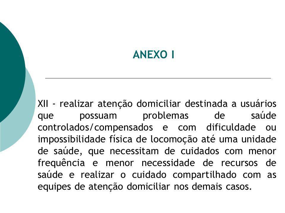 ANEXO I XII - realizar atenção domiciliar destinada a usuários que possuam problemas de saúde controlados/compensados e com dificuldade ou impossibili