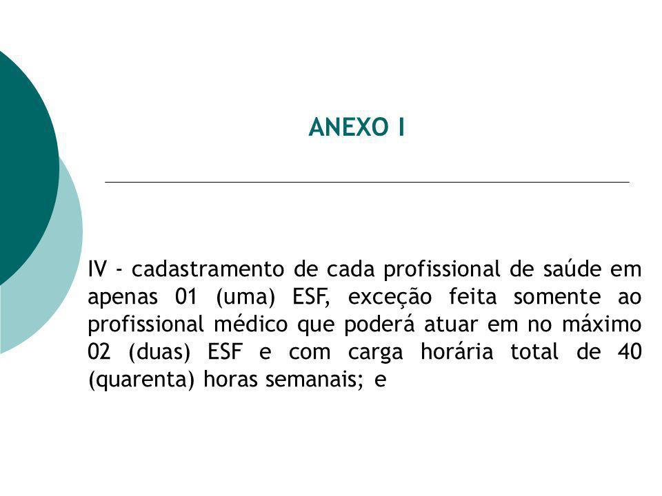 ANEXO I IV - cadastramento de cada profissional de saúde em apenas 01 (uma) ESF, exceção feita somente ao profissional médico que poderá atuar em no máximo 02 (duas) ESF e com carga horária total de 40 (quarenta) horas semanais; e