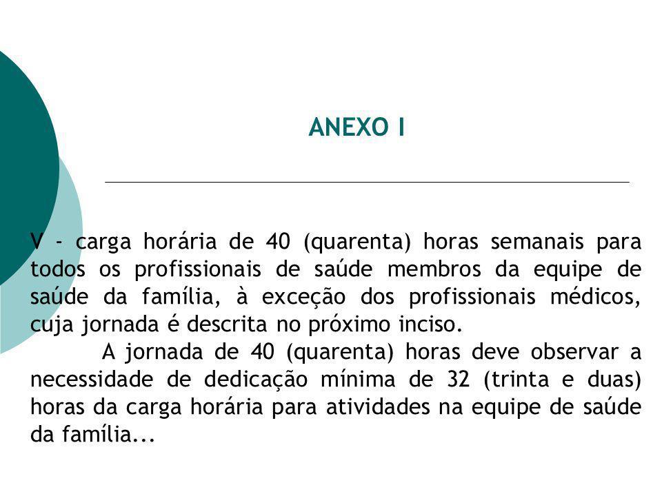 ANEXO I V - carga horária de 40 (quarenta) horas semanais para todos os profissionais de saúde membros da equipe de saúde da família, à exceção dos pr