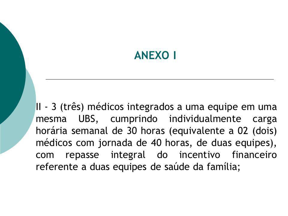 ANEXO I II - 3 (três) médicos integrados a uma equipe em uma mesma UBS, cumprindo individualmente carga horária semanal de 30 horas (equivalente a 02 (dois) médicos com jornada de 40 horas, de duas equipes), com repasse integral do incentivo financeiro referente a duas equipes de saúde da família;