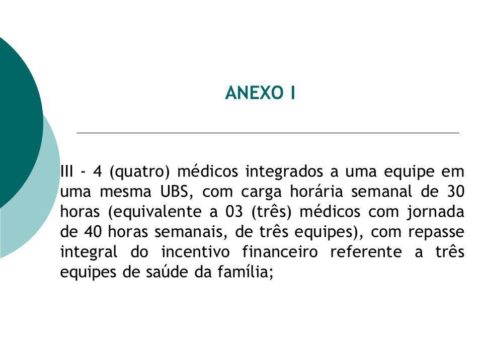 ANEXO I III - 4 (quatro) médicos integrados a uma equipe em uma mesma UBS, com carga horária semanal de 30 horas (equivalente a 03 (três) médicos com jornada de 40 horas semanais, de três equipes), com repasse integral do incentivo financeiro referente a três equipes de saúde da família;