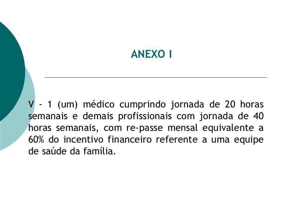 ANEXO I V - 1 (um) médico cumprindo jornada de 20 horas semanais e demais profissionais com jornada de 40 horas semanais, com re-passe mensal equivalente a 60% do incentivo financeiro referente a uma equipe de saúde da família.