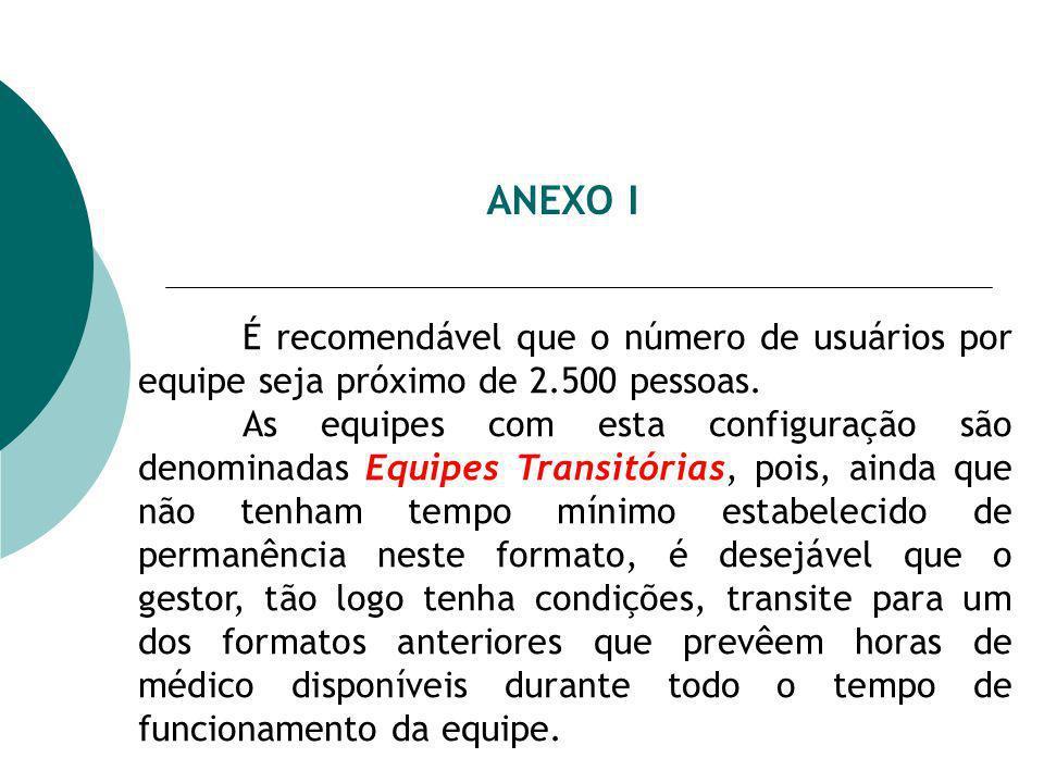 ANEXO I É recomendável que o número de usuários por equipe seja próximo de 2.500 pessoas. As equipes com esta configuração são denominadas Equipes Tra