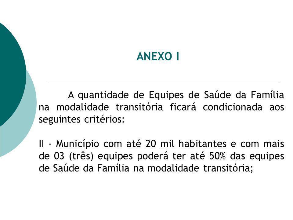 ANEXO I A quantidade de Equipes de Saúde da Família na modalidade transitória ficará condicionada aos seguintes critérios: II - Município com até 20 m