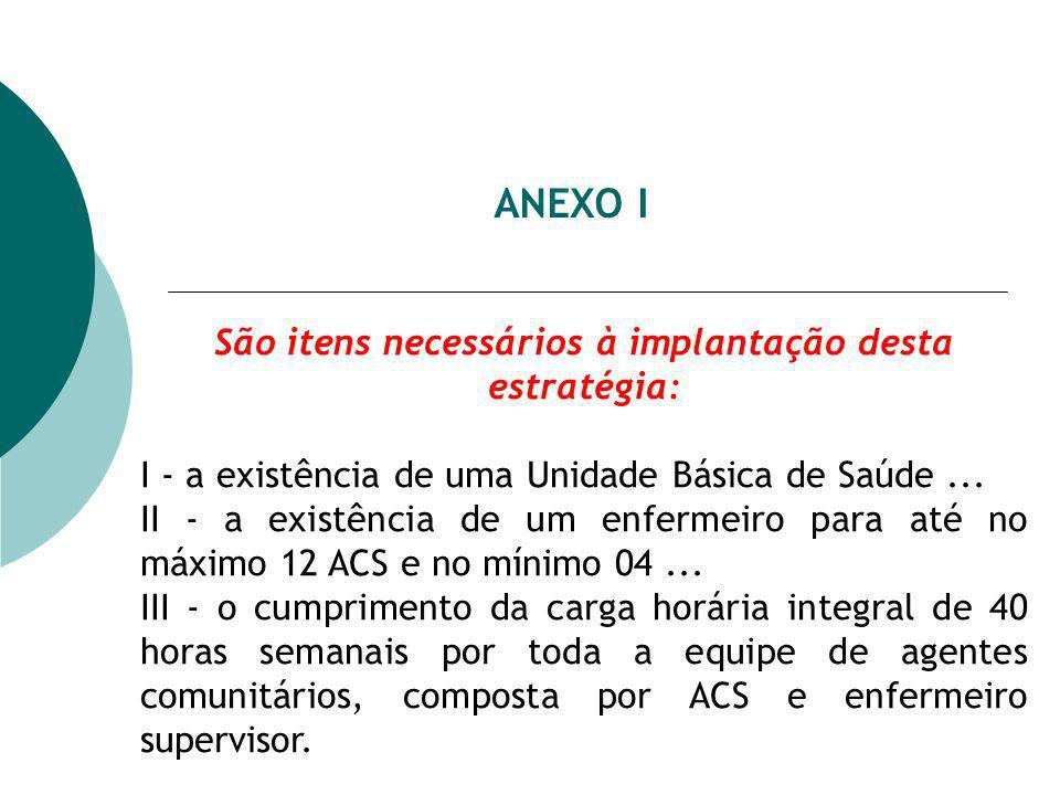 ANEXO I São itens necessários à implantação desta estratégia: I - a existência de uma Unidade Básica de Saúde... II - a existência de um enfermeiro pa