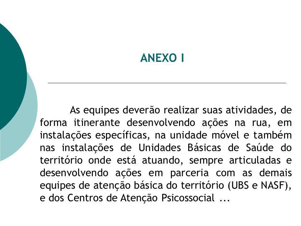 ANEXO I As equipes deverão realizar suas atividades, de forma itinerante desenvolvendo ações na rua, em instalações específicas, na unidade móvel e ta