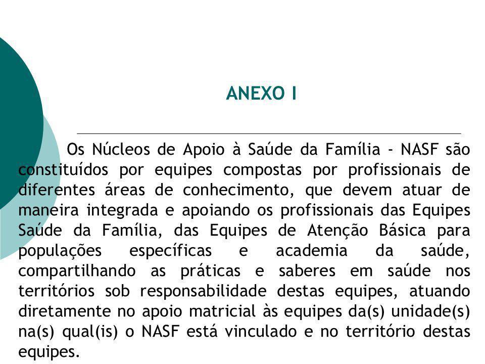 ANEXO I Os Núcleos de Apoio à Saúde da Família - NASF são constituídos por equipes compostas por profissionais de diferentes áreas de conhecimento, qu