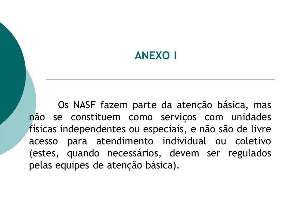 ANEXO I Os NASF fazem parte da atenção básica, mas não se constituem como serviços com unidades físicas independentes ou especiais, e não são de livre acesso para atendimento individual ou coletivo (estes, quando necessários, devem ser regulados pelas equipes de atenção básica).