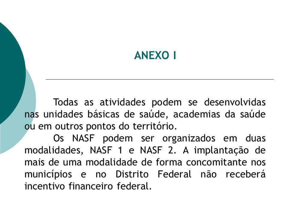 ANEXO I Todas as atividades podem se desenvolvidas nas unidades básicas de saúde, academias da saúde ou em outros pontos do território. Os NASF podem