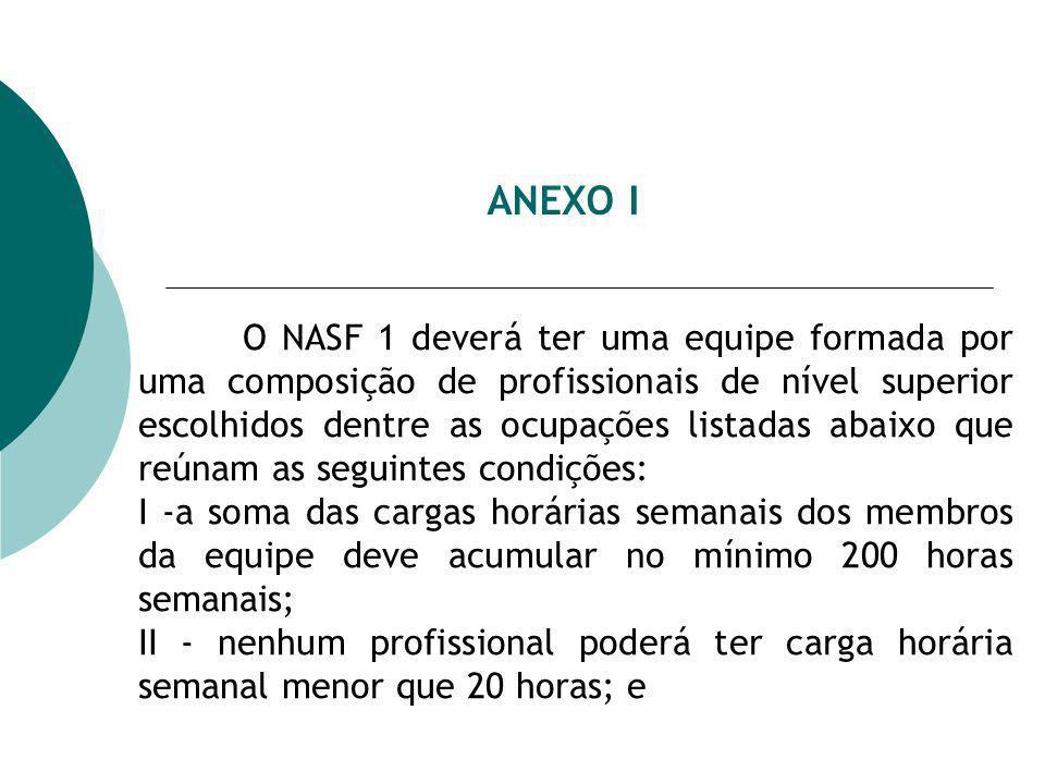 ANEXO I O NASF 1 deverá ter uma equipe formada por uma composição de profissionais de nível superior escolhidos dentre as ocupações listadas abaixo qu