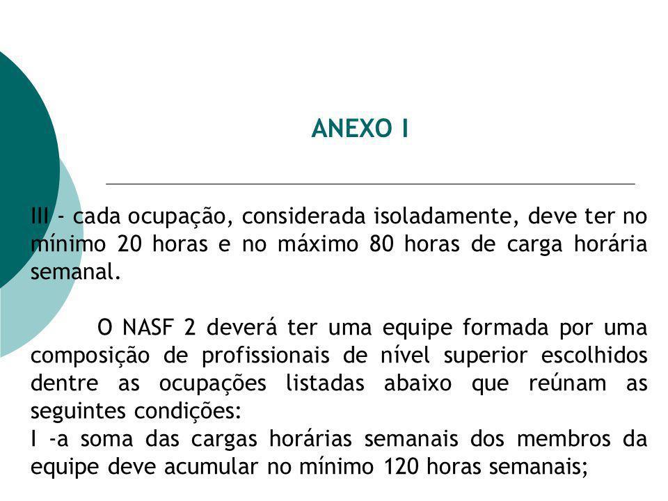 ANEXO I III - cada ocupação, considerada isoladamente, deve ter no mínimo 20 horas e no máximo 80 horas de carga horária semanal. O NASF 2 deverá ter