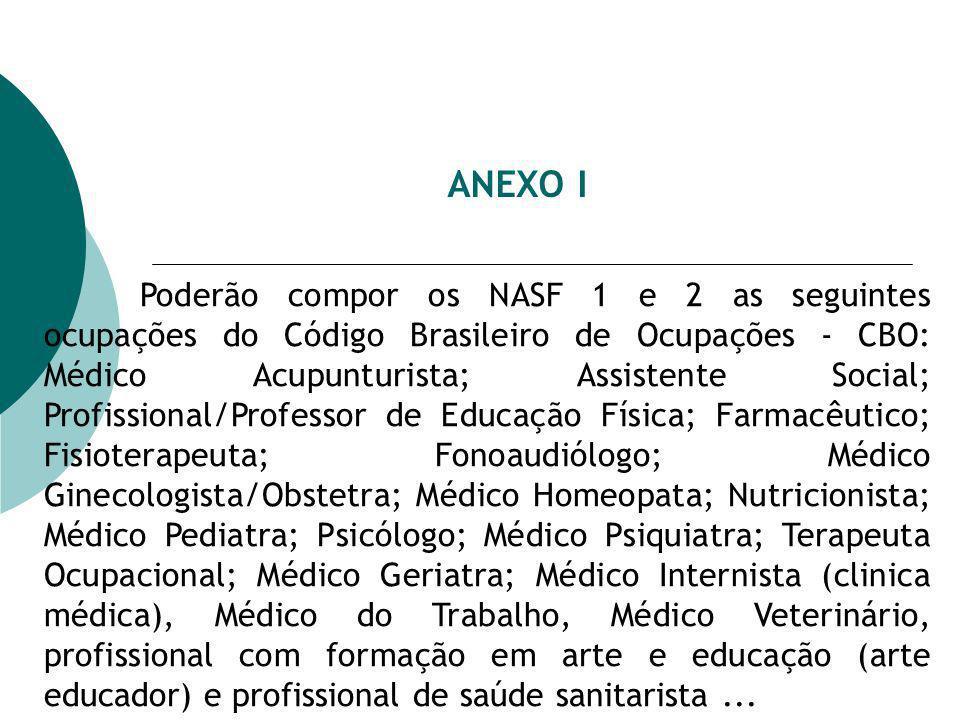 ANEXO I Poderão compor os NASF 1 e 2 as seguintes ocupações do Código Brasileiro de Ocupações - CBO: Médico Acupunturista; Assistente Social; Profissional/Professor de Educação Física; Farmacêutico; Fisioterapeuta; Fonoaudiólogo; Médico Ginecologista/Obstetra; Médico Homeopata; Nutricionista; Médico Pediatra; Psicólogo; Médico Psiquiatra; Terapeuta Ocupacional; Médico Geriatra; Médico Internista (clinica médica), Médico do Trabalho, Médico Veterinário, profissional com formação em arte e educação (arte educador) e profissional de saúde sanitarista...