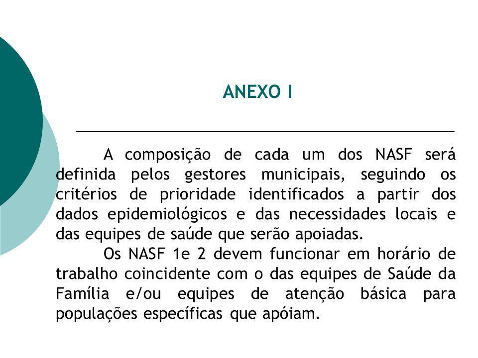 ANEXO I A composição de cada um dos NASF será definida pelos gestores municipais, seguindo os critérios de prioridade identificados a partir dos dados epidemiológicos e das necessidades locais e das equipes de saúde que serão apoiadas.