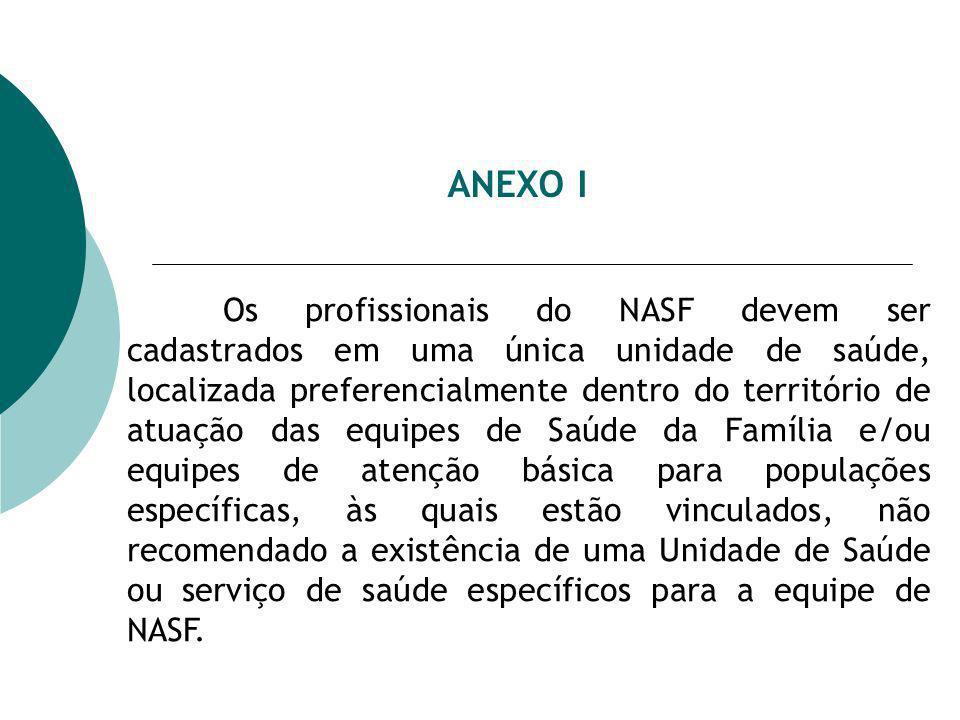 ANEXO I Os profissionais do NASF devem ser cadastrados em uma única unidade de saúde, localizada preferencialmente dentro do território de atuação das