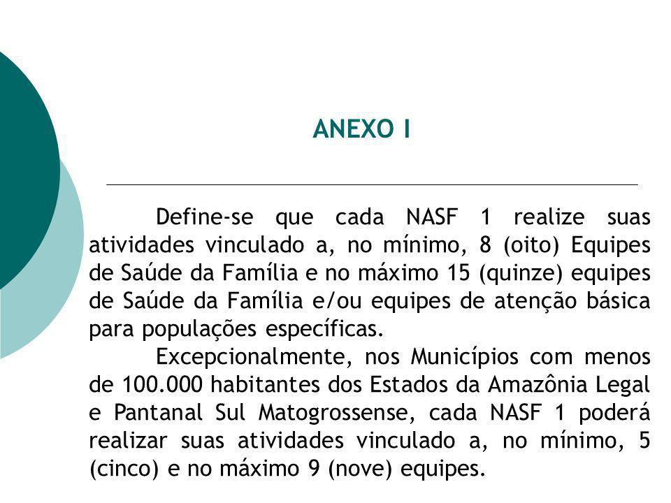 ANEXO I Define-se que cada NASF 1 realize suas atividades vinculado a, no mínimo, 8 (oito) Equipes de Saúde da Família e no máximo 15 (quinze) equipes de Saúde da Família e/ou equipes de atenção básica para populações específicas.