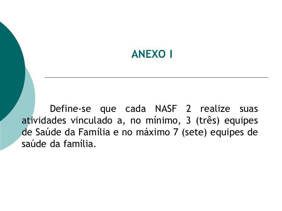 ANEXO I Define-se que cada NASF 2 realize suas atividades vinculado a, no mínimo, 3 (três) equipes de Saúde da Família e no máximo 7 (sete) equipes de saúde da família.