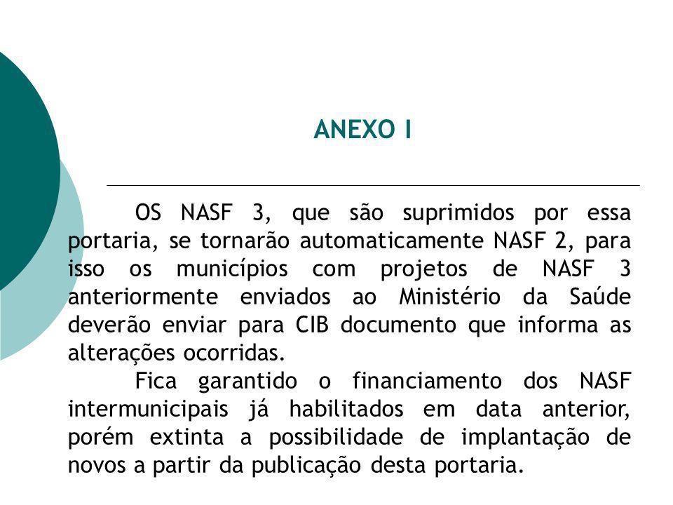 ANEXO I OS NASF 3, que são suprimidos por essa portaria, se tornarão automaticamente NASF 2, para isso os municípios com projetos de NASF 3 anteriormente enviados ao Ministério da Saúde deverão enviar para CIB documento que informa as alterações ocorridas.