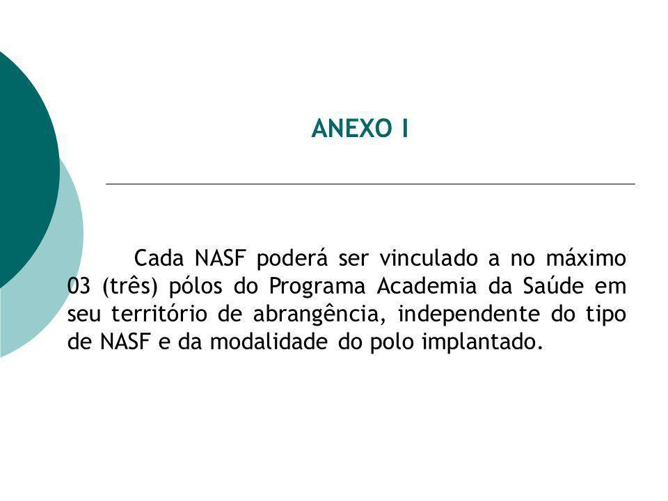 ANEXO I Cada NASF poderá ser vinculado a no máximo 03 (três) pólos do Programa Academia da Saúde em seu território de abrangência, independente do tipo de NASF e da modalidade do polo implantado.