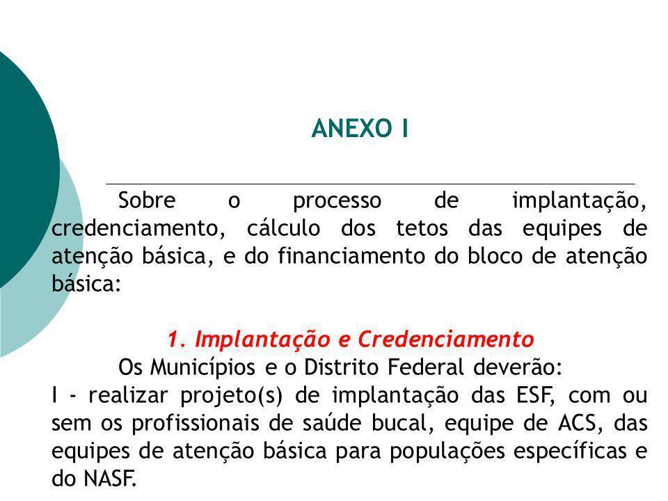 ANEXO I Sobre o processo de implantação, credenciamento, cálculo dos tetos das equipes de atenção básica, e do financiamento do bloco de atenção básic