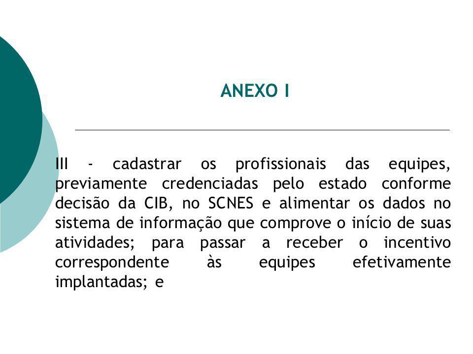 ANEXO I III - cadastrar os profissionais das equipes, previamente credenciadas pelo estado conforme decisão da CIB, no SCNES e alimentar os dados no sistema de informação que comprove o início de suas atividades; para passar a receber o incentivo correspondente às equipes efetivamente implantadas; e