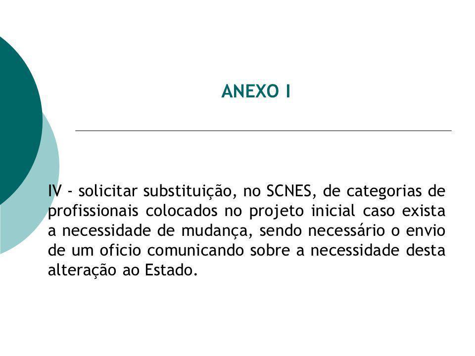 ANEXO I IV - solicitar substituição, no SCNES, de categorias de profissionais colocados no projeto inicial caso exista a necessidade de mudança, sendo necessário o envio de um oficio comunicando sobre a necessidade desta alteração ao Estado.