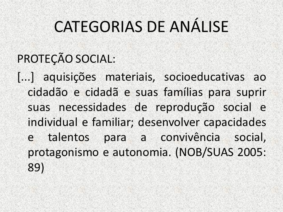 CATEGORIAS DE ANÁLISE PROTEÇÃO SOCIAL: [...] aquisições materiais, socioeducativas ao cidadão e cidadã e suas famílias para suprir suas necessidades d