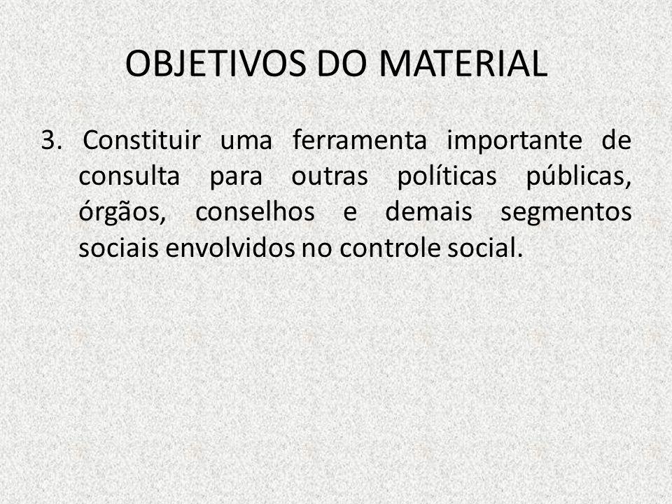 OBJETIVOS DO MATERIAL 3. Constituir uma ferramenta importante de consulta para outras políticas públicas, órgãos, conselhos e demais segmentos sociais