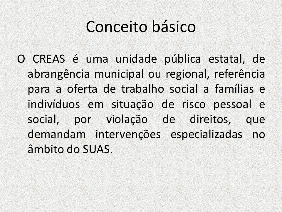 Conceito básico A PNAS/2004 reorganiza projetos, programas, serviços e benefícios de assistência social, consolidando no país, o Sistema Único de Assistência Social – SUAS, com estrutura descentralizada, participativa e articulada com as políticas públicas setoriais.