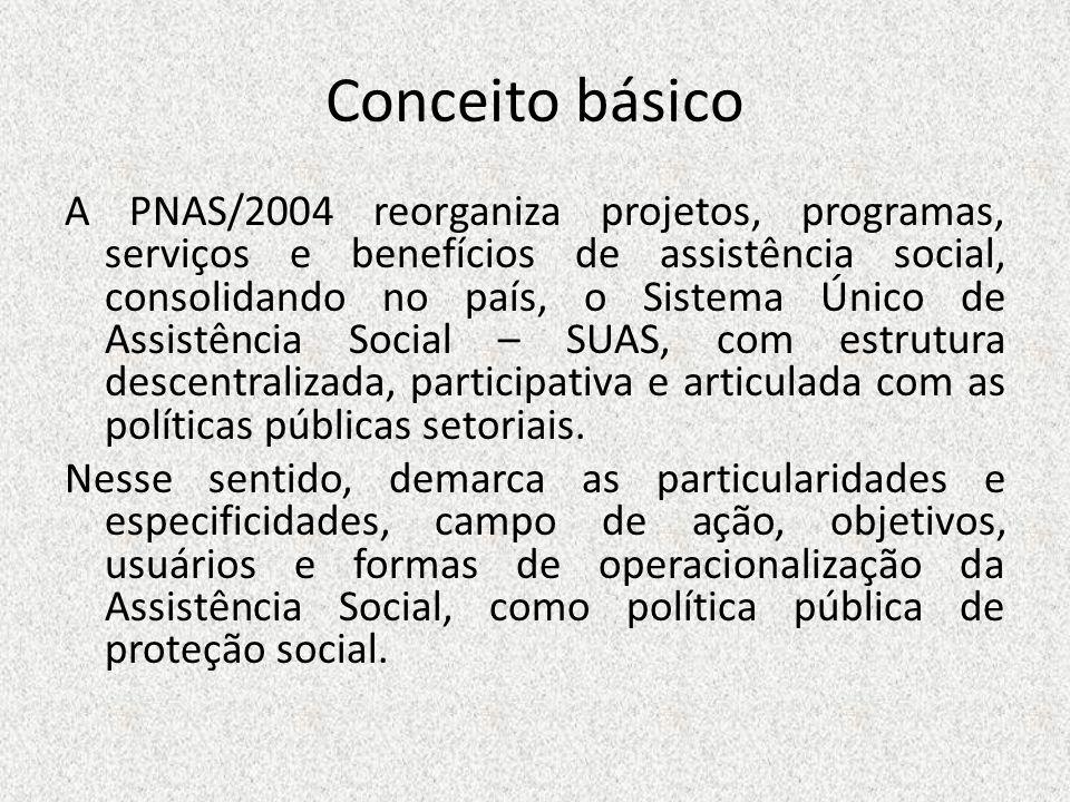 Conceito básico A PNAS/2004 reorganiza projetos, programas, serviços e benefícios de assistência social, consolidando no país, o Sistema Único de Assi