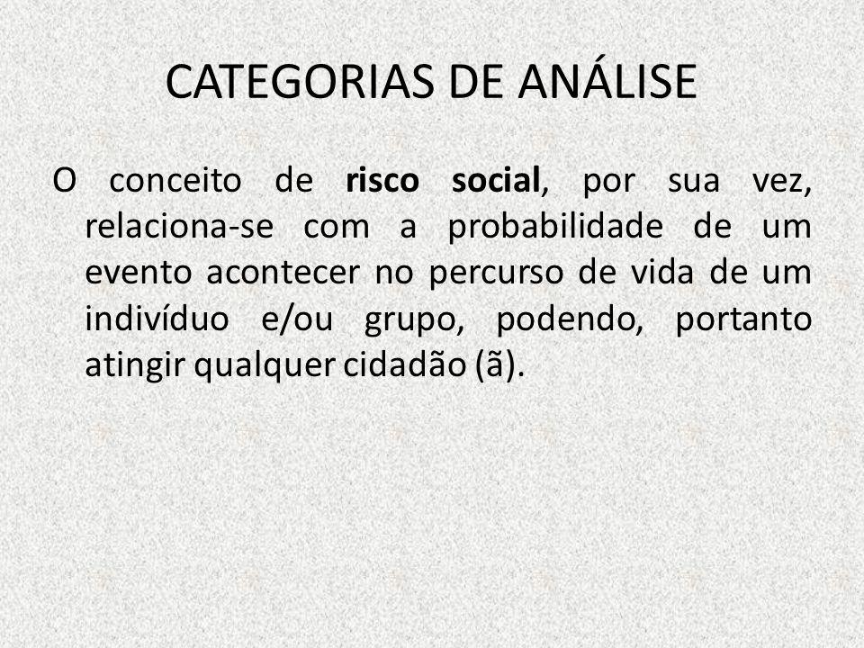 CATEGORIAS DE ANÁLISE Tanto o conceito de vulnerabilidade social quanto o de risco pessoal e social, por violação de direitos, devem ser compreendidos em um contexto sócio- histórico, econômico, político e cultural, composto por diversidades e desigualdades que têm marcado a sociedade brasileira.