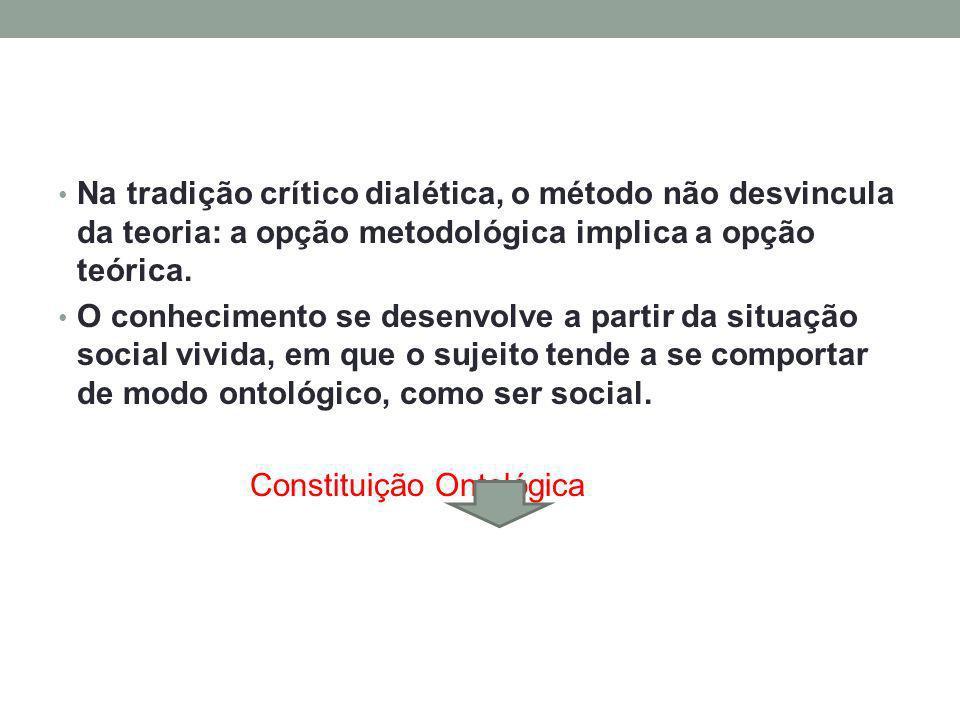Na tradição crítico dialética, o método não desvincula da teoria: a opção metodológica implica a opção teórica. O conhecimento se desenvolve a partir
