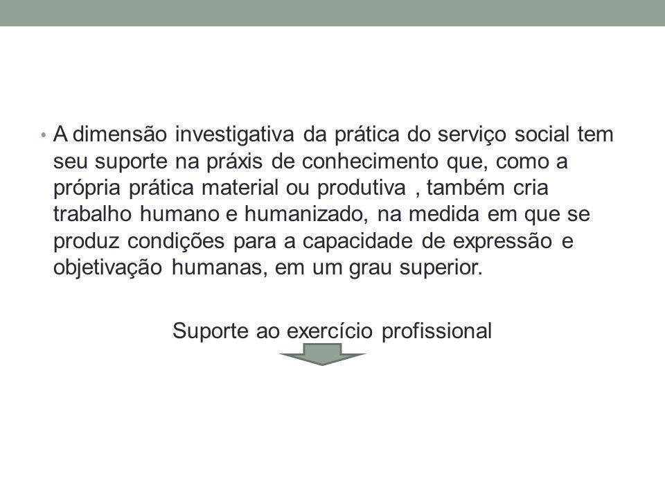 A dimensão investigativa da prática do serviço social tem seu suporte na práxis de conhecimento que, como a própria prática material ou produtiva, tam