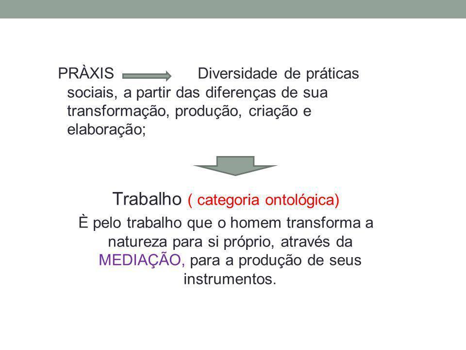 PRÀXIS Diversidade de práticas sociais, a partir das diferenças de sua transformação, produção, criação e elaboração; Trabalho ( categoria ontológica)