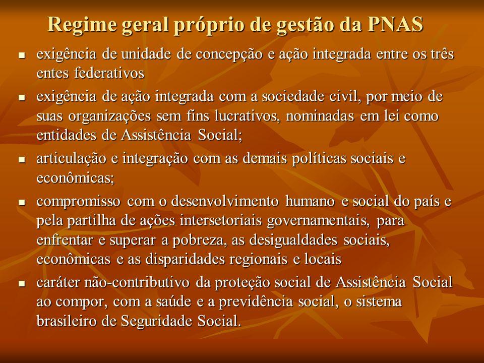 Regime geral próprio de gestão da PNAS exigência de unidade de concepção e ação integrada entre os três entes federativos exigência de unidade de conc
