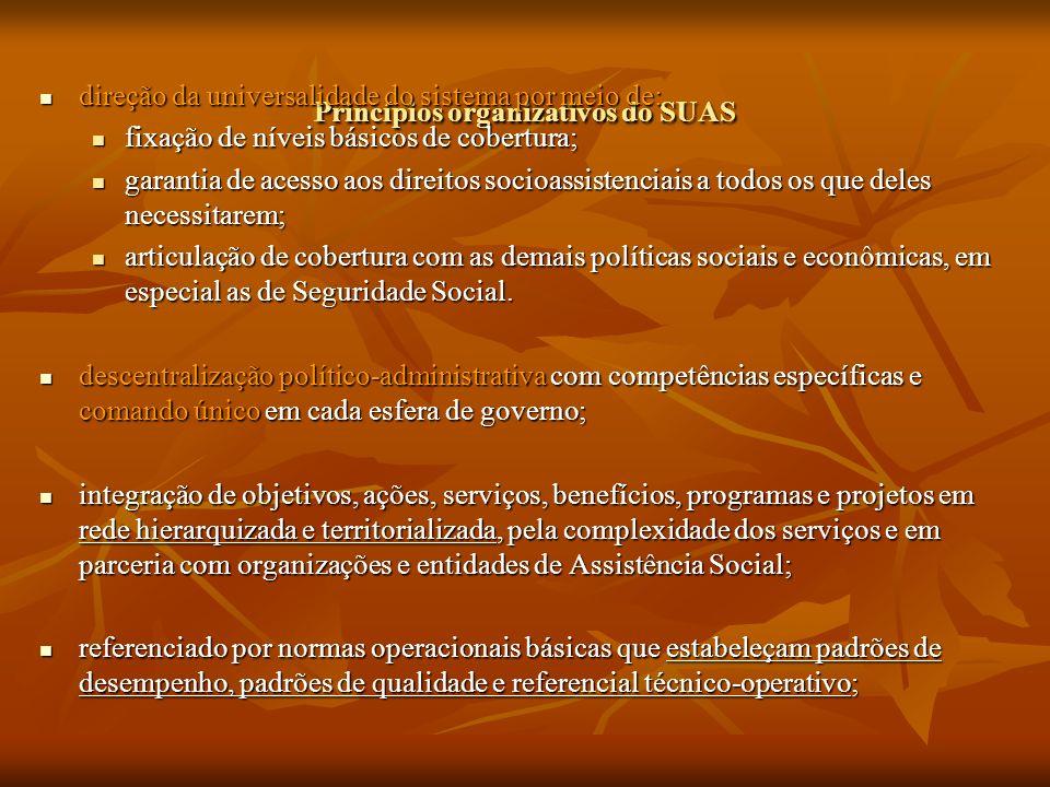 Princípios organizativos do SUAS direção da universalidade do sistema por meio de: direção da universalidade do sistema por meio de: fixação de níveis